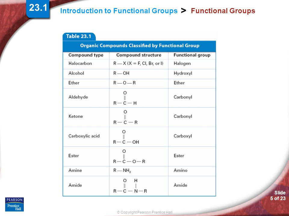23.1 Functional Groups
