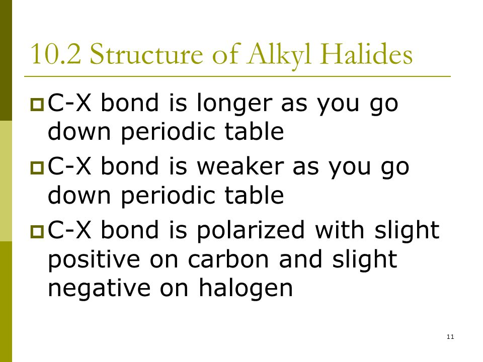 10.2 Structure of Alkyl Halides