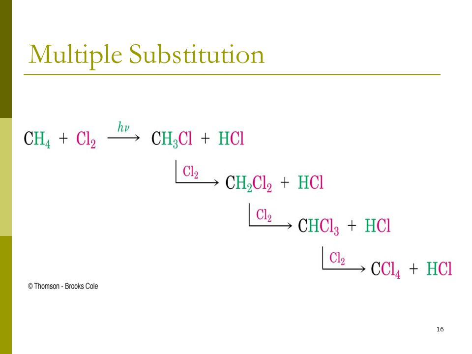 Multiple Substitution