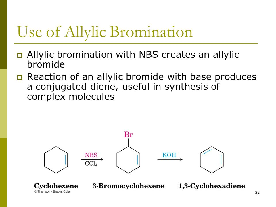 Use of Allylic Bromination