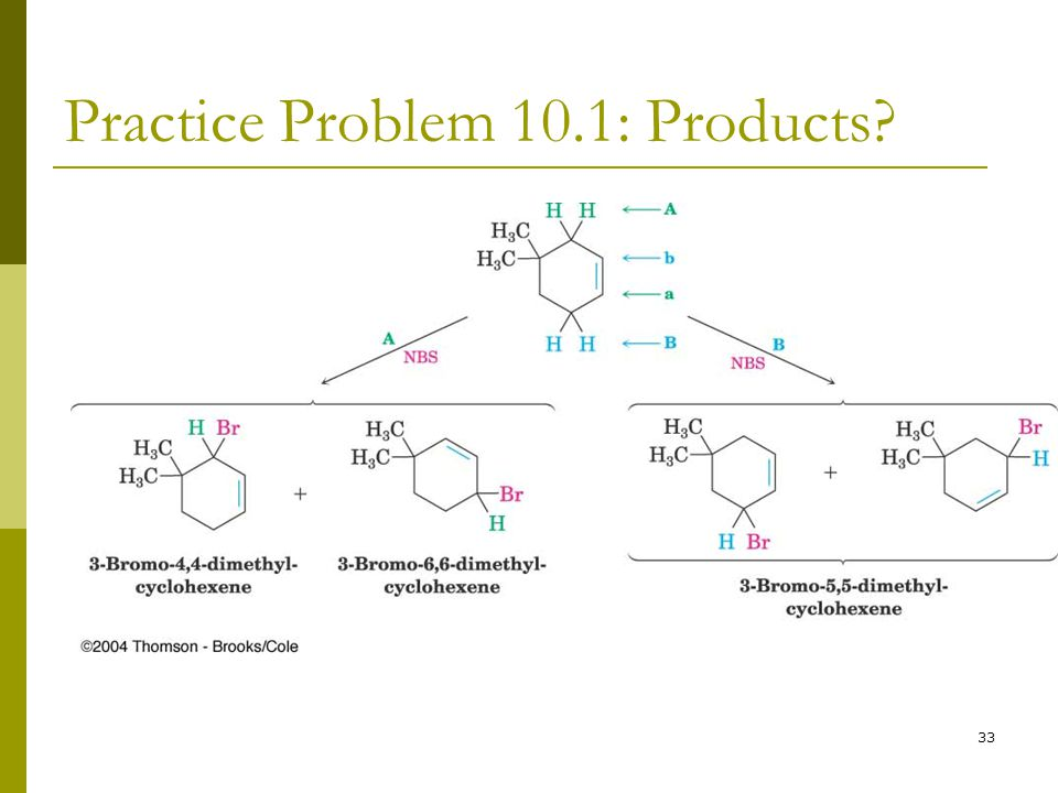 Practice Problem 10.1: Products