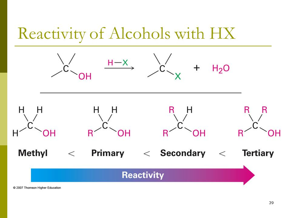 Reactivity of Alcohols with HX