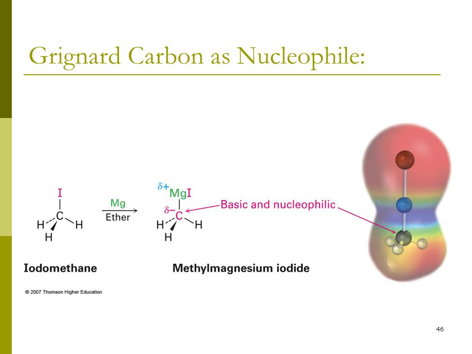 Grignard Carbon as Nucleophile: