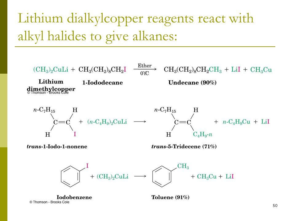 Lithium dialkylcopper reagents react with alkyl halides to give alkanes: