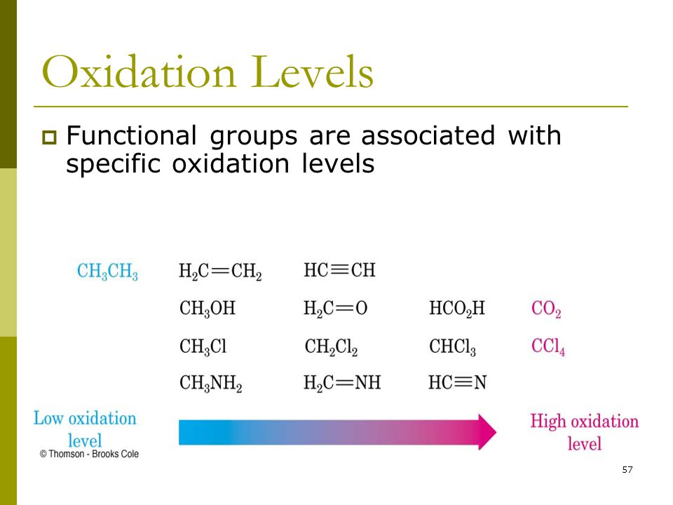 Oxidation Levels Functional groups are associated with specific oxidation levels