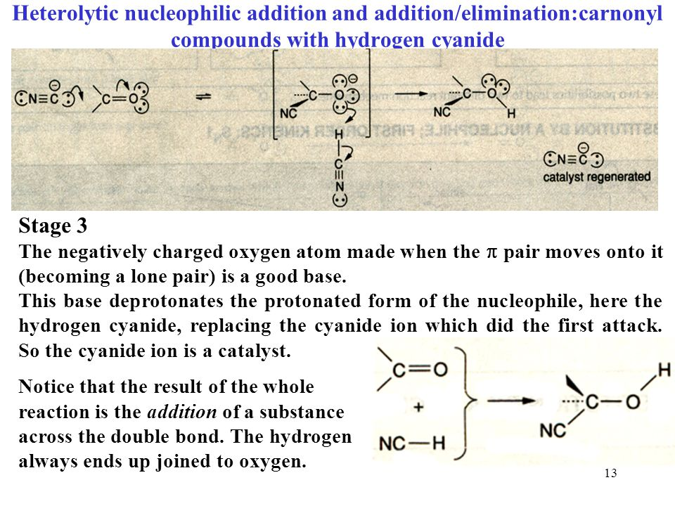 Heterolytic nucleophilic addition and addition/elimination:carnonyl compounds with hydrogen cyanide