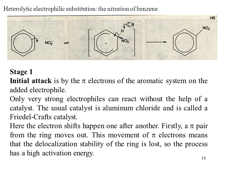 Heterolytic electrophilic substitution: the nitration of benzene
