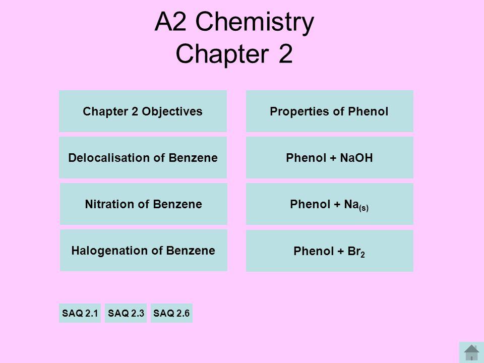 Delocalisation of Benzene Halogenation of Benzene