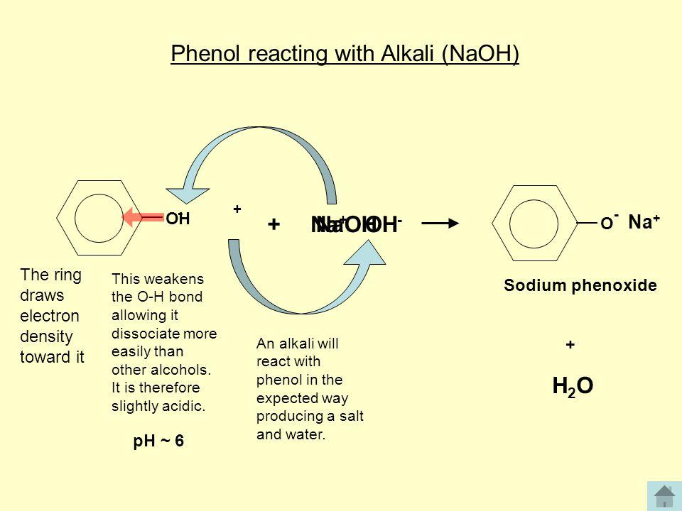 Phenol reacting with Alkali (NaOH)