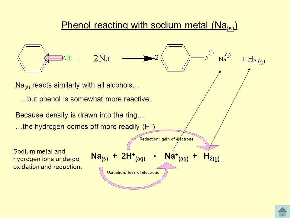 Phenol reacting with sodium metal (Na(s))