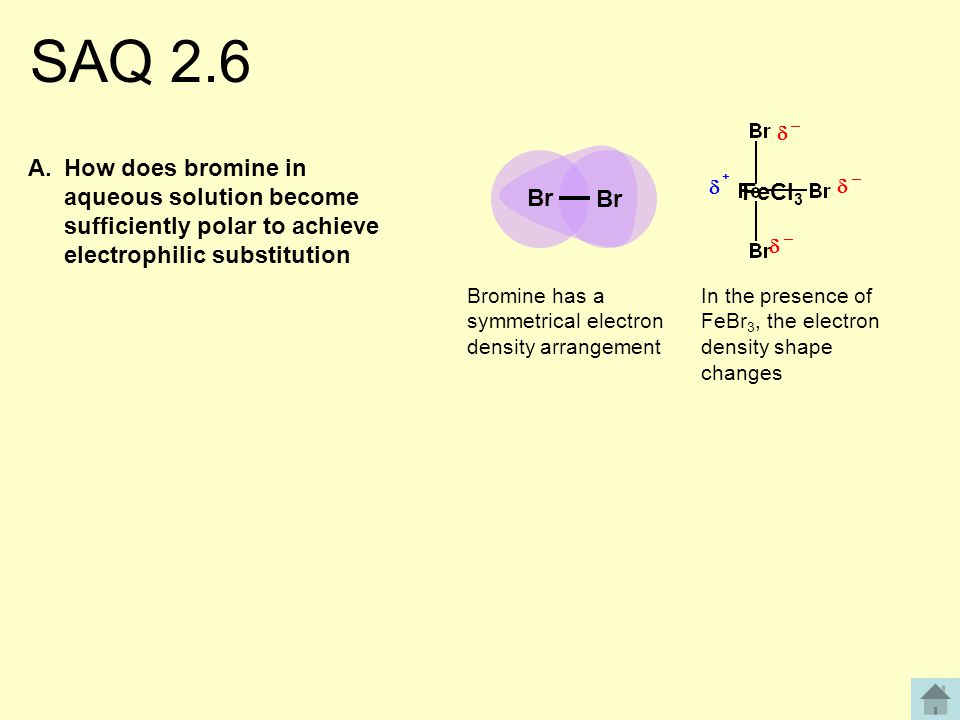 SAQ 2.6 _.  How does bromine in aqueous solution become sufficiently polar to achieve electrophilic substitution.