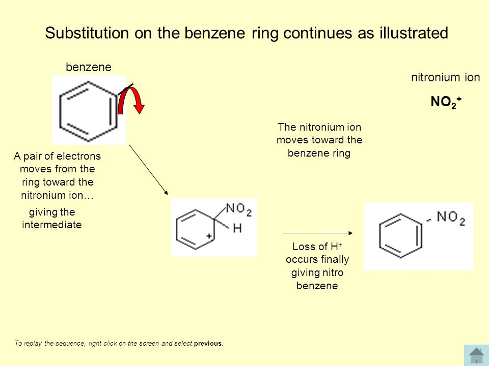 Substitution on the benzene ring continues as illustrated