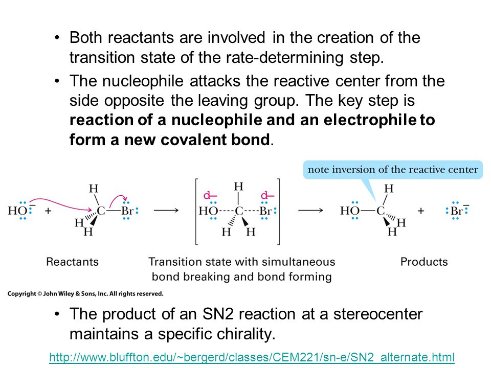 Both reactants are involved in the creation of the transition state of the rate-determining step.