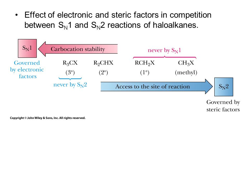 Effect of electronic and steric factors in competition between SN1 and SN2 reactions of haloalkanes.