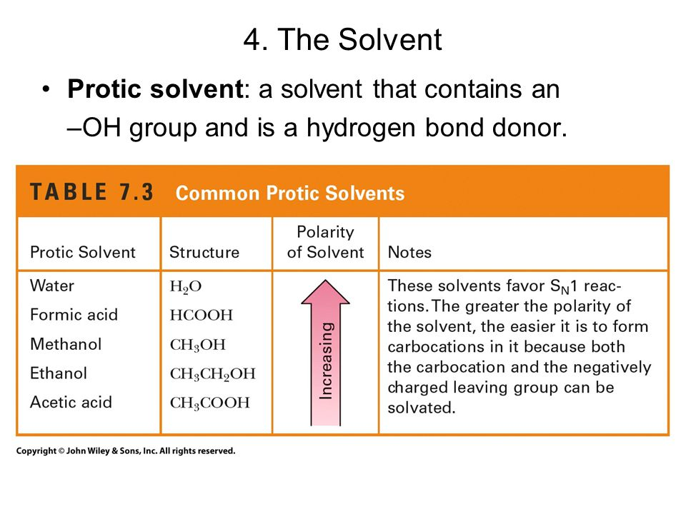 4. The Solvent Protic solvent: a solvent that contains an