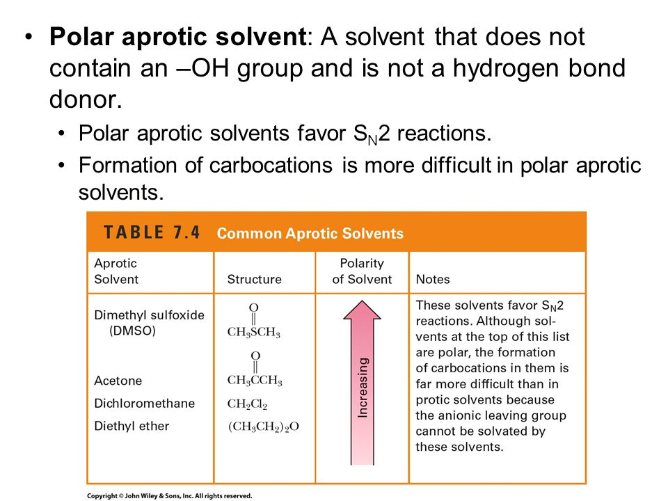 Polar aprotic solvent: A solvent that does not contain an –OH group and is not a hydrogen bond donor.