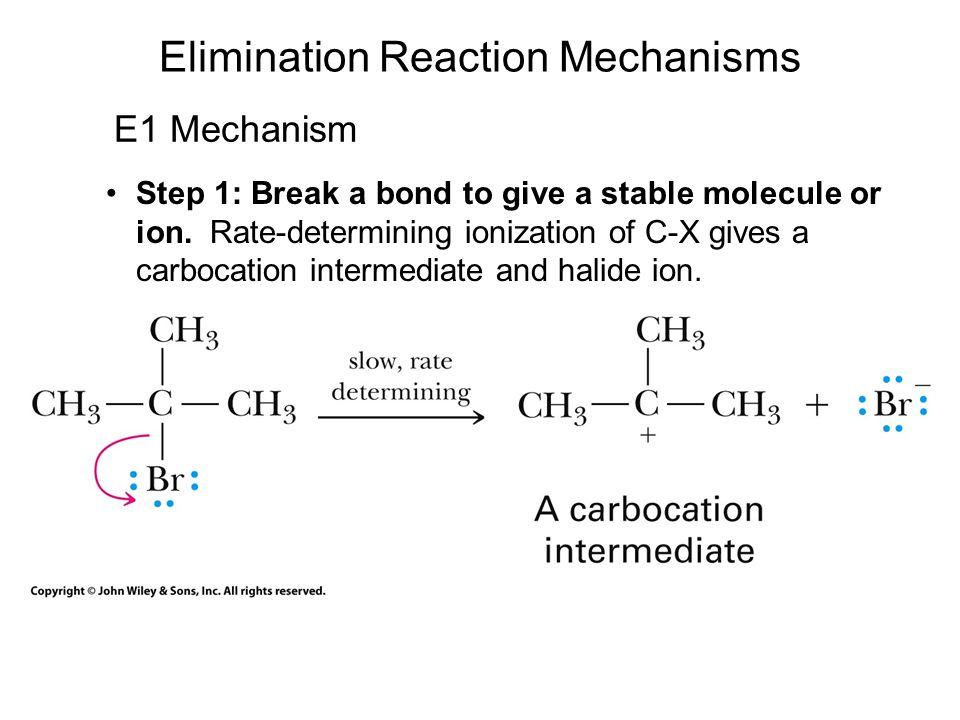 Elimination Reaction Mechanisms