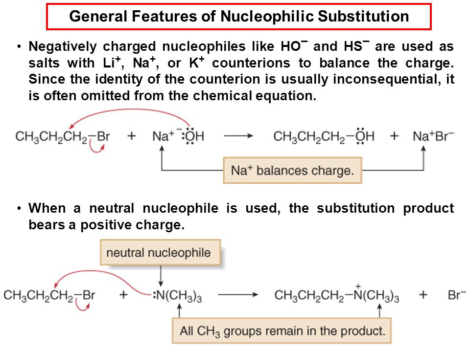 General Features of Nucleophilic Substitution