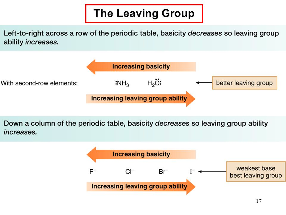 The Leaving Group There are periodic trends in leaving group ability: