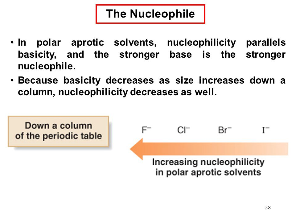 The Nucleophile In polar aprotic solvents, nucleophilicity parallels basicity, and the stronger base is the stronger nucleophile.