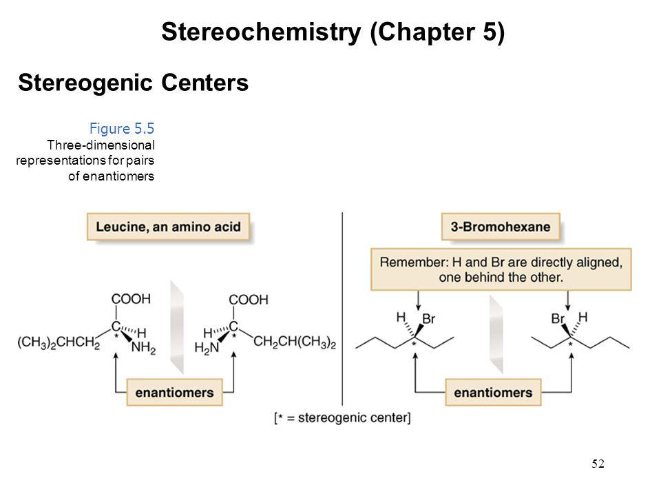 Stereochemistry (Chapter 5)