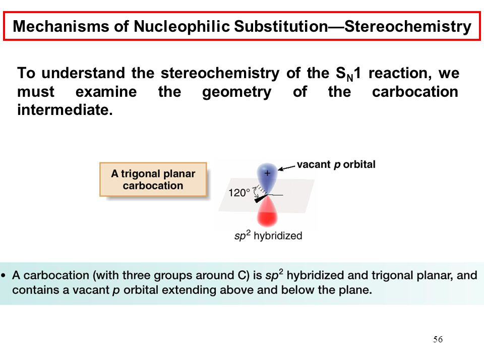 Mechanisms of Nucleophilic Substitution—Stereochemistry