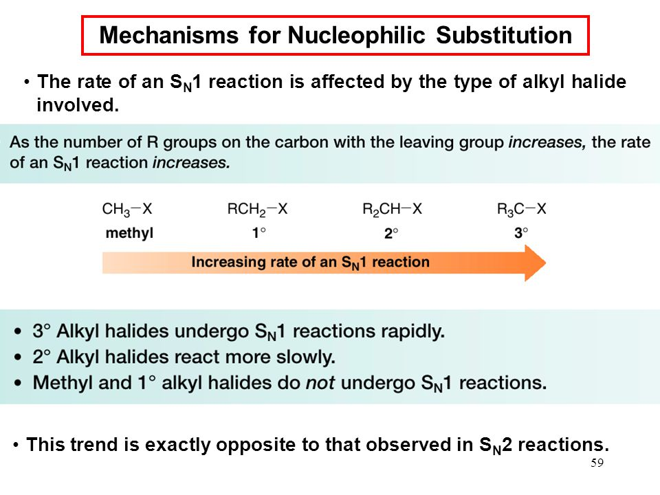 Mechanisms for Nucleophilic Substitution