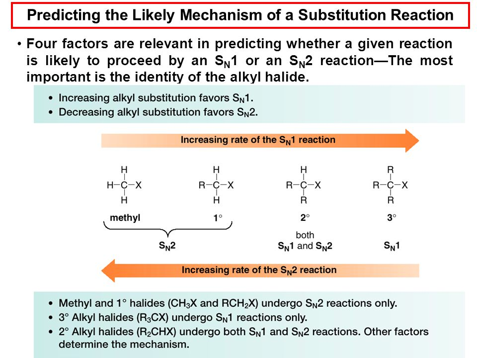 Predicting the Likely Mechanism of a Substitution Reaction