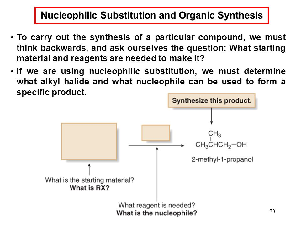 Nucleophilic Substitution and Organic Synthesis