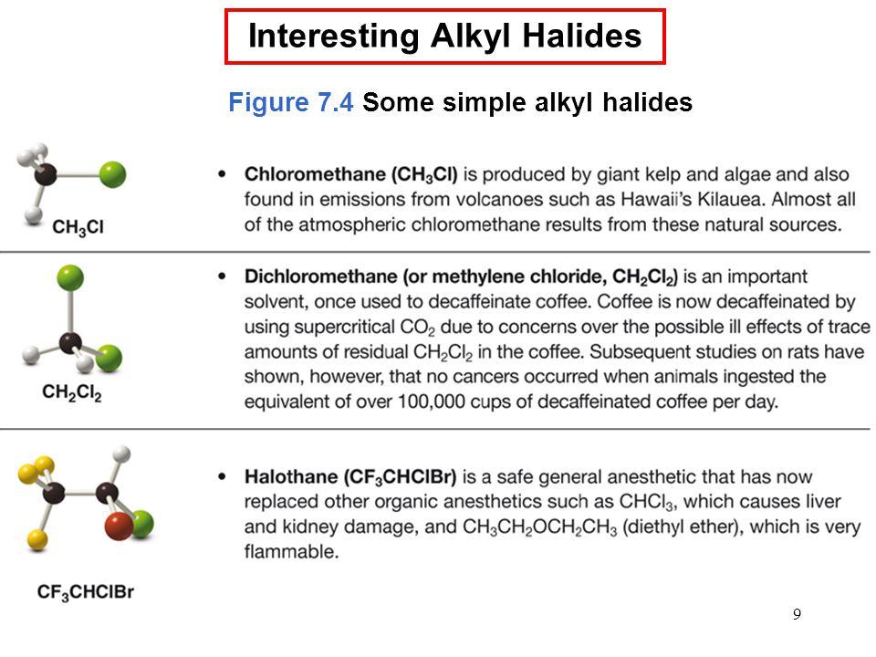Interesting Alkyl Halides
