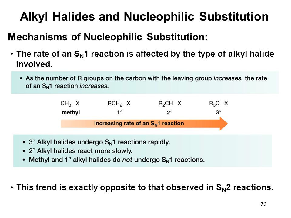 relativities of alkyl halides in nucleophilic In the sn2 reactions, the primary halides reacted within the shortest amount of time, such as 1-chlorobutane, 1-bromobutane (this compound being the only compound not needing to be heated), and 1-chloro-2-methylpropane.