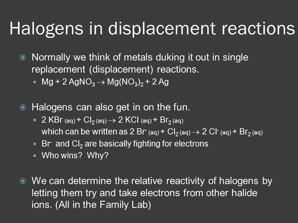 Halogens in displacement reactions