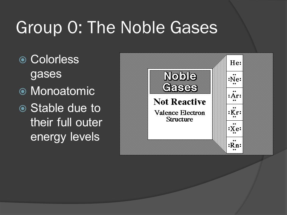 Group 0: The Noble Gases Colorless gases Monoatomic