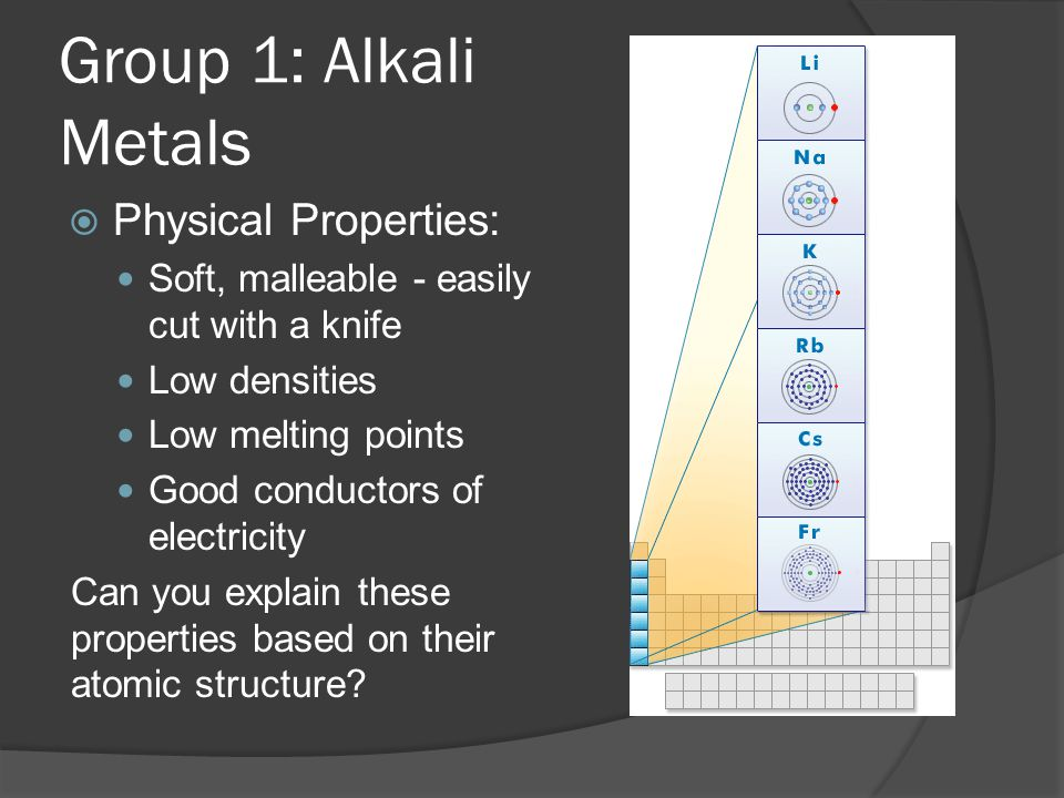 Group 1: Alkali Metals Physical Properties: