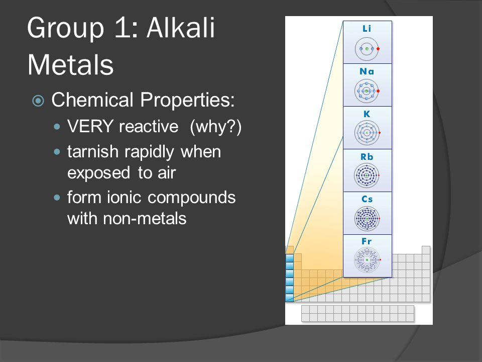 Group 1: Alkali Metals Chemical Properties: VERY reactive (why )