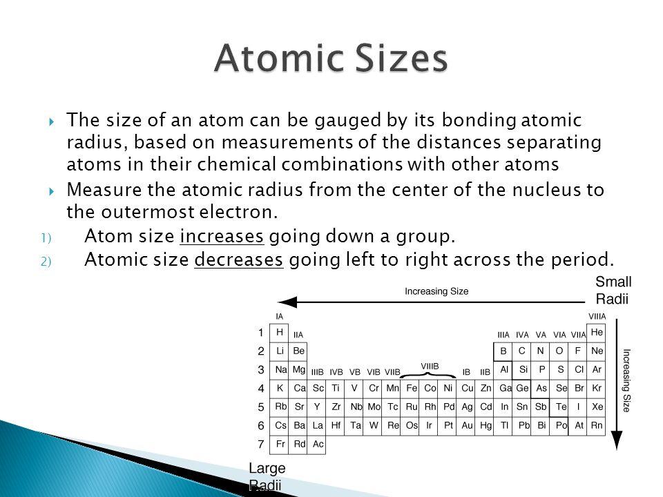 Atomic Sizes