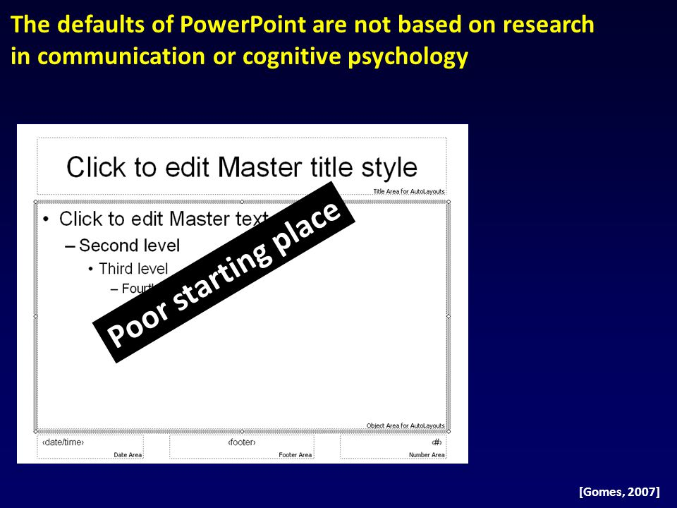 The defaults of PowerPoint are not based on research in communication or cognitive psychology