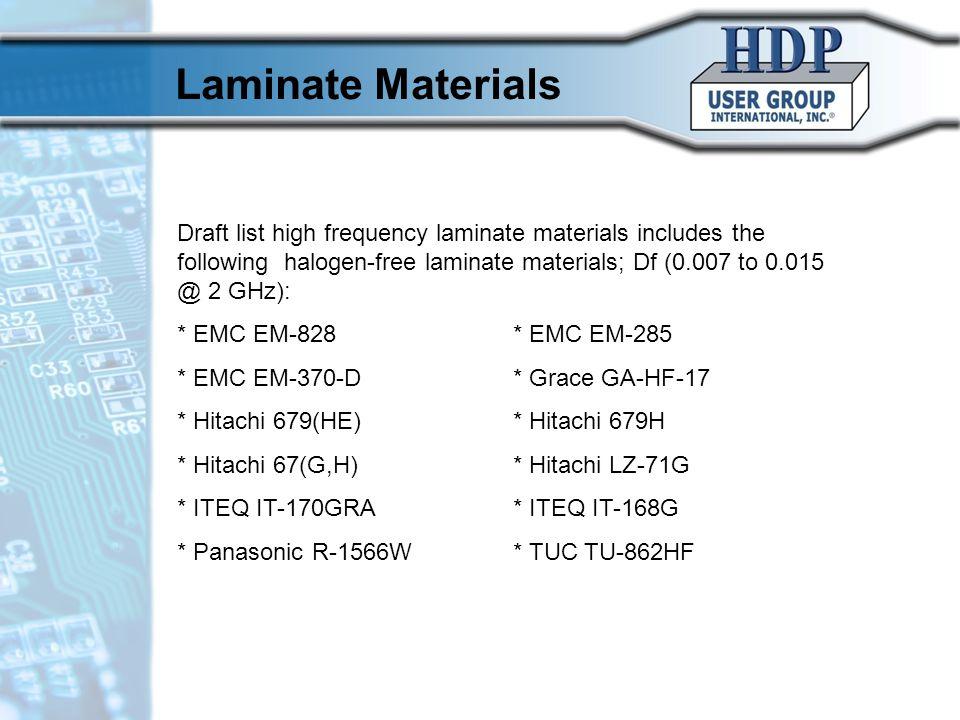 10/17/10 Laminate Materials.