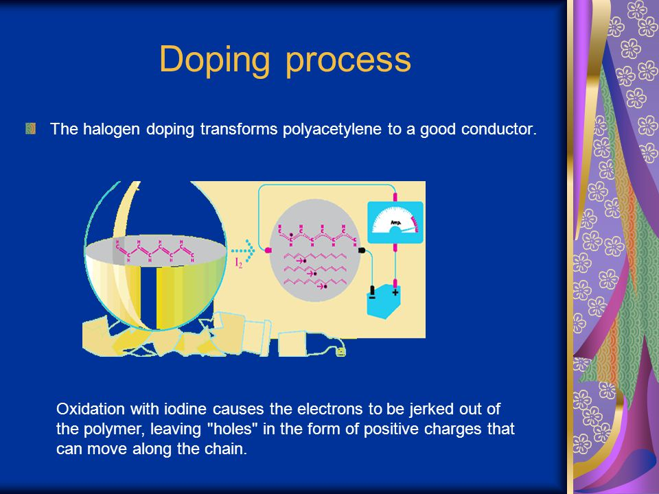 Doping process The halogen doping transforms polyacetylene to a good conductor.