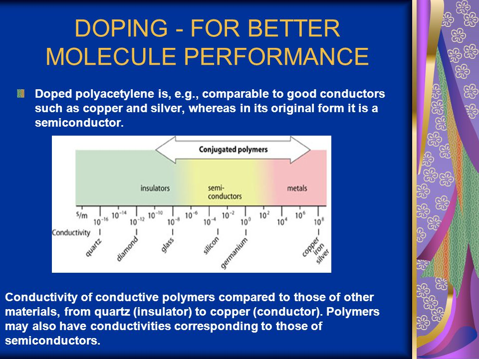 DOPING - FOR BETTER MOLECULE PERFORMANCE