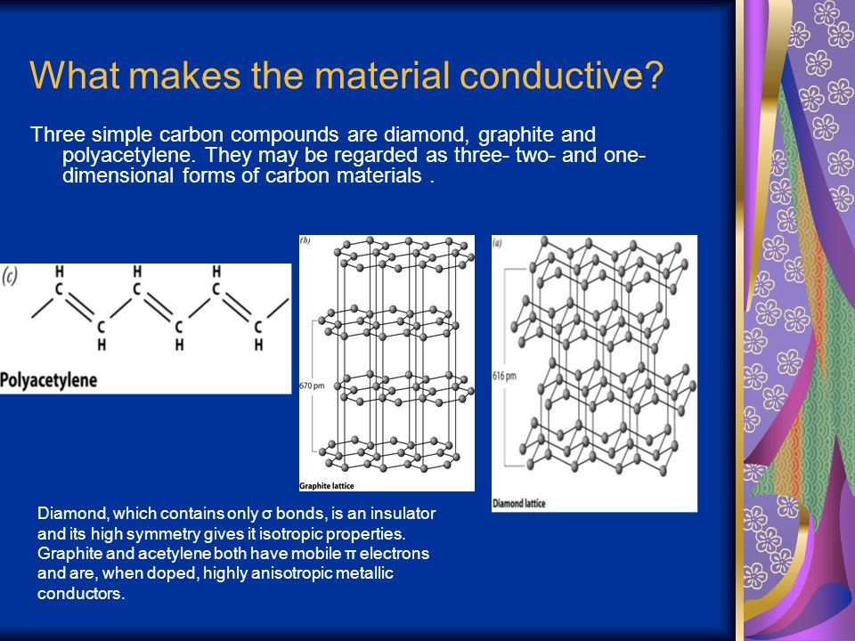What makes the material conductive