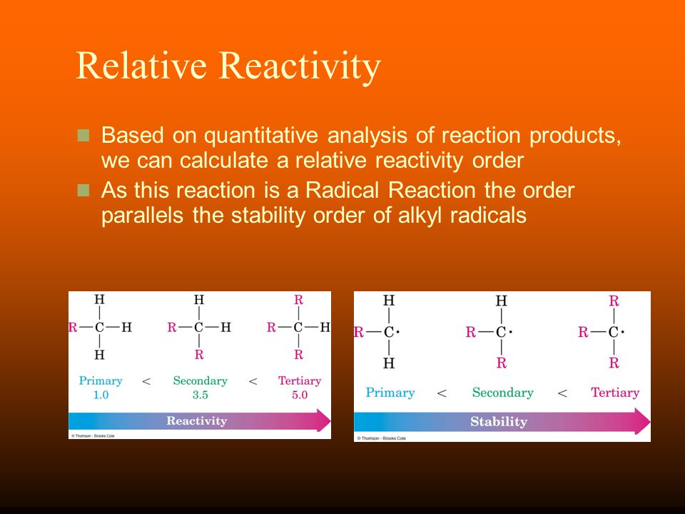 Relative Reactivity Based on quantitative analysis of reaction products, we can calculate a relative reactivity order.