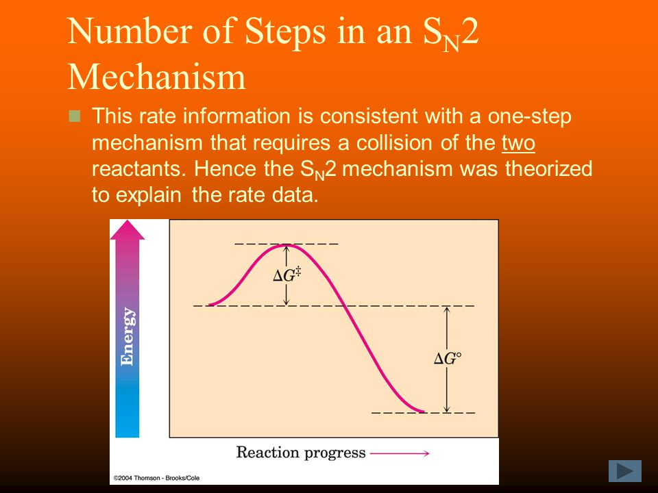 Number of Steps in an SN2 Mechanism