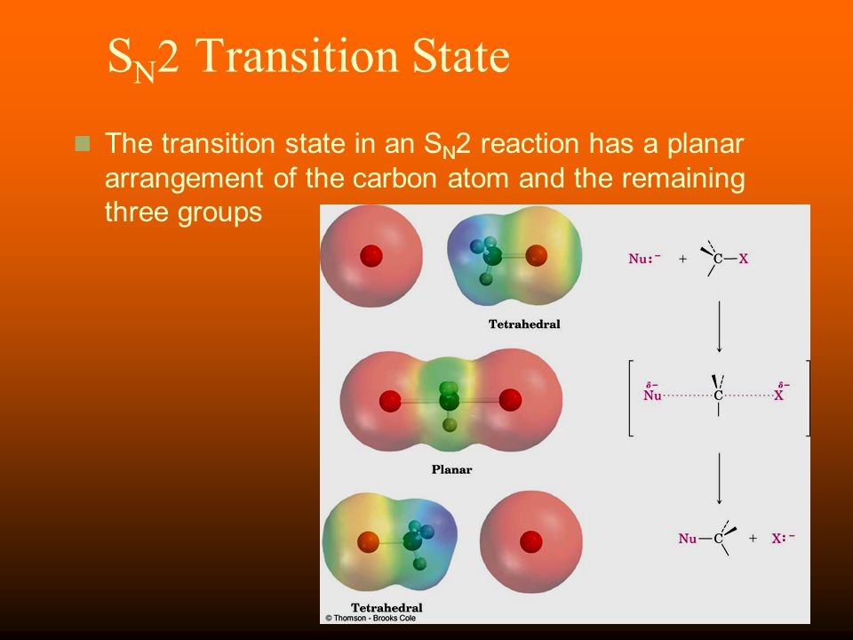 SN2 Transition State The transition state in an SN2 reaction has a planar arrangement of the carbon atom and the remaining three groups.