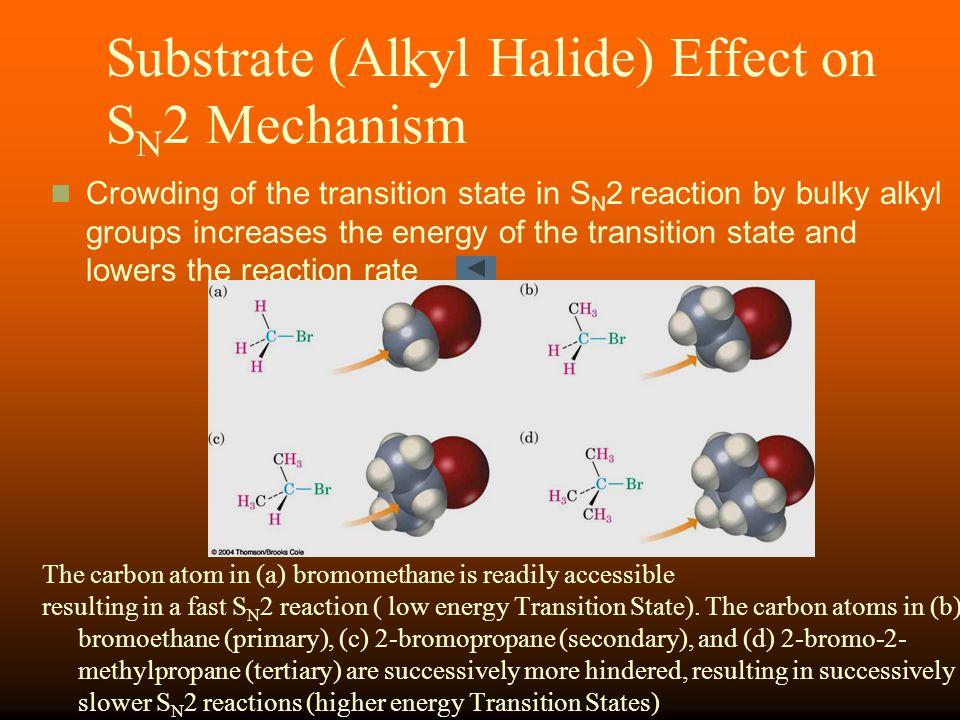 Substrate (Alkyl Halide) Effect on SN2 Mechanism