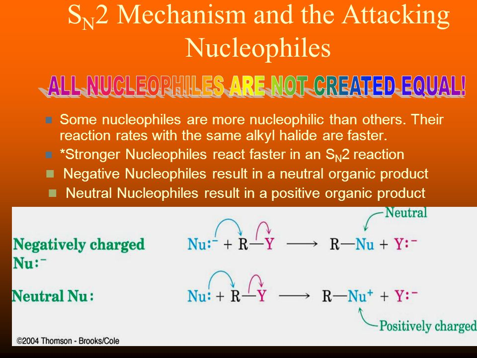 SN2 Mechanism and the Attacking Nucleophiles