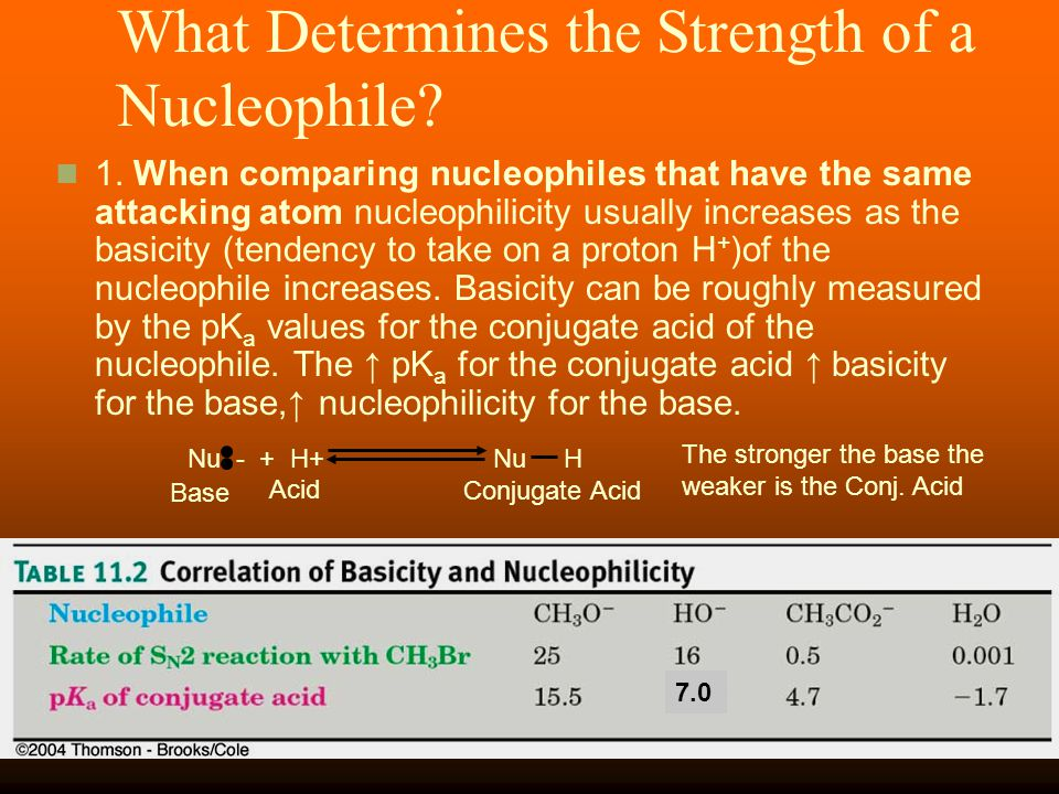 What Determines the Strength of a Nucleophile