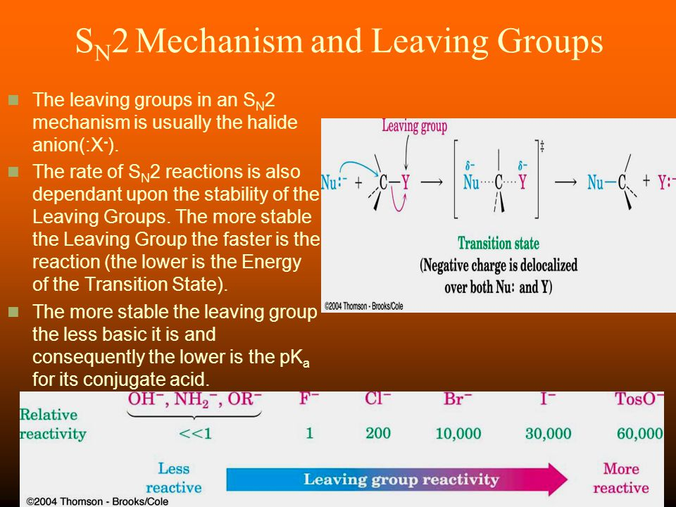 SN2 Mechanism and Leaving Groups
