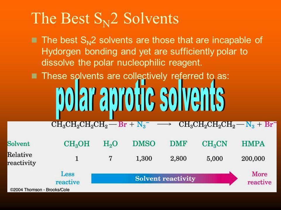 polar aprotic solvents