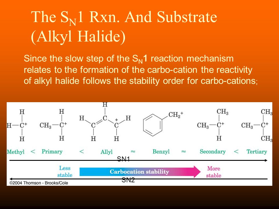 The SN1 Rxn. And Substrate (Alkyl Halide)